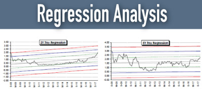 Regression Analysis Short